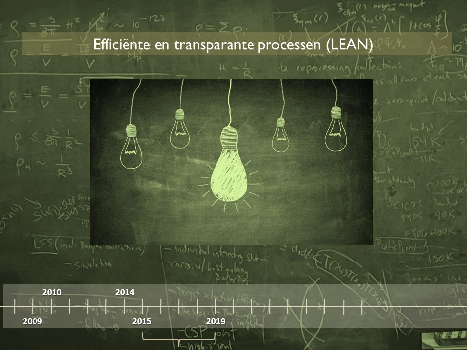 2009 2010 2014 20152019 Efficiënte en transparante processen (LEAN)