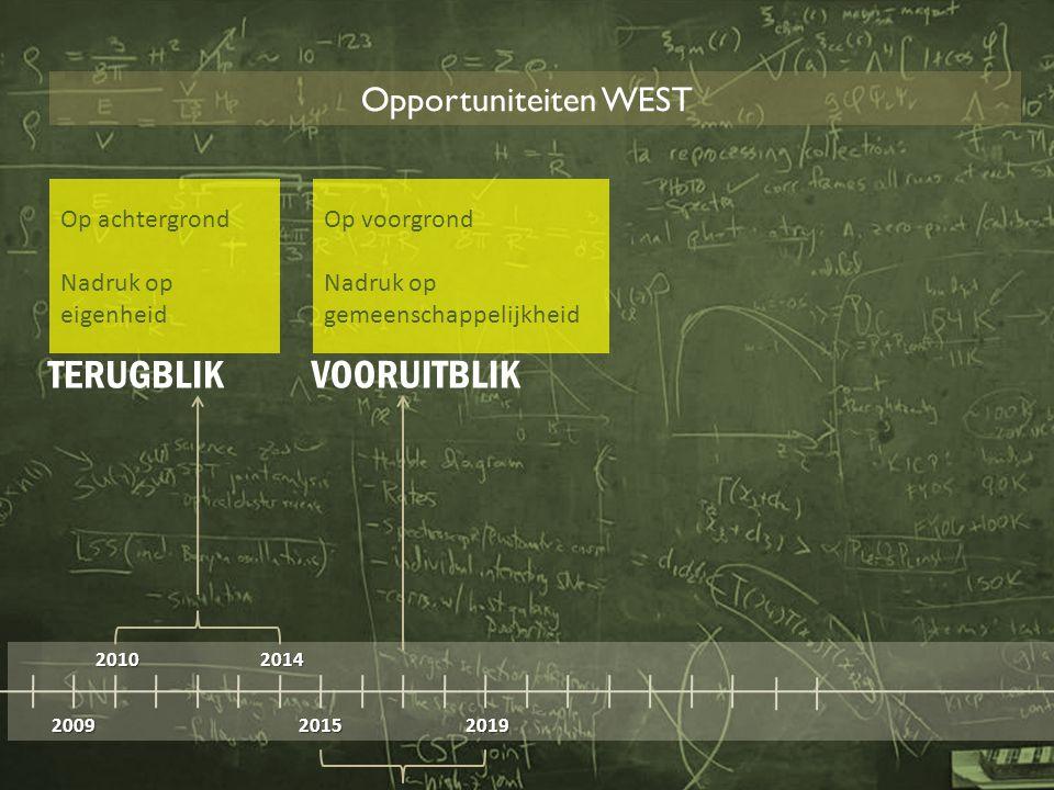 2009 2010 2014 20152019 Opportuniteiten WEST Op achtergrond Nadruk op eigenheid Op voorgrond Nadruk op gemeenschappelijkheid TERUGBLIK VOORUITBLIK