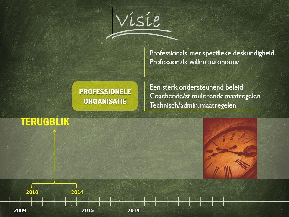 2009 20102014 20152019 TERUGBLIK Visie PROFESSIONELE ORGANISATIE Professionals met specifieke deskundigheid Een sterk ondersteunend beleid Professionals willen autonomie Coachende/stimulerende maatregelen Technisch/admin.