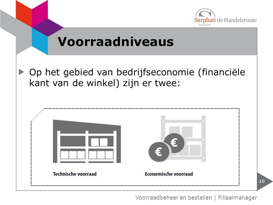 Op het gebied van bedrijfseconomie (financiële kant van de winkel) zijn er twee: 10 Voorraadniveaus Voorraadbeheer en bestellen | Filiaalmanager
