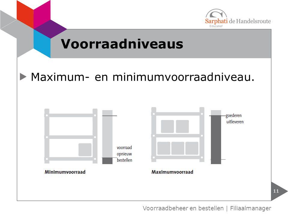 Maximum- en minimumvoorraadniveau. 11 Voorraadniveaus Voorraadbeheer en bestellen | Filiaalmanager