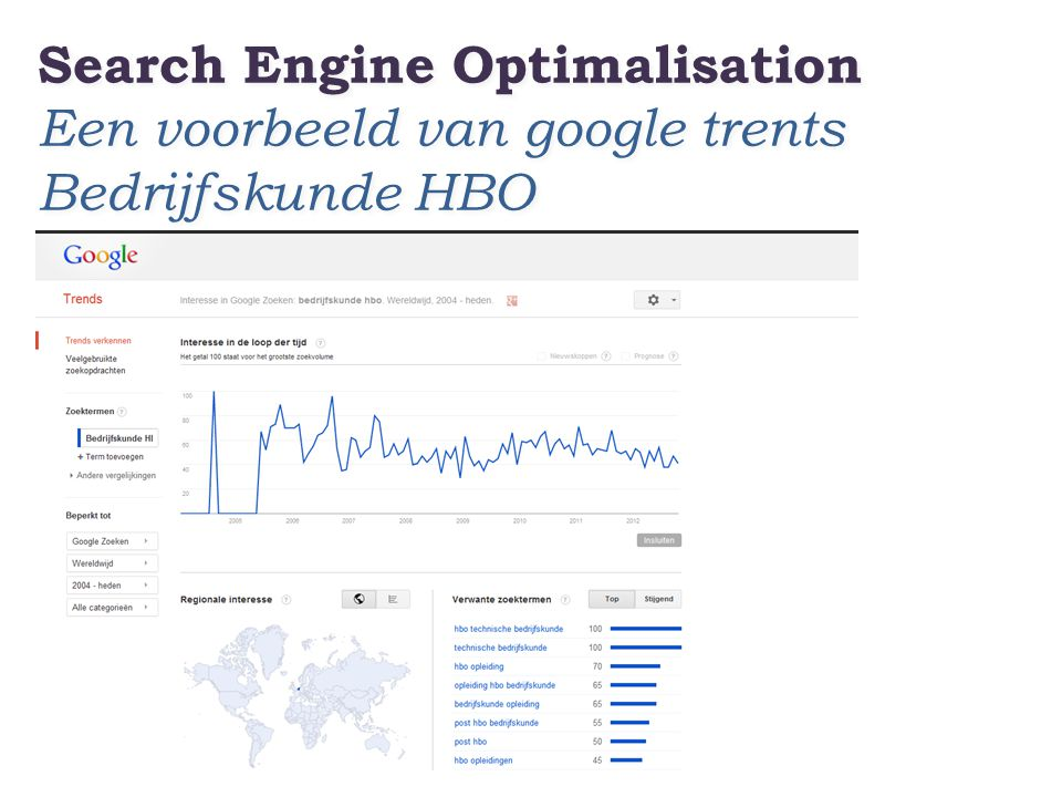 Search Engine Optimalisation Een voorbeeld van google trents Bedrijfskunde HBO