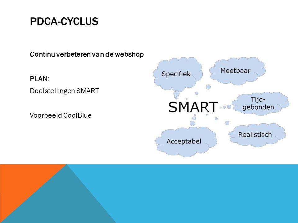 PDCA-CYCLUS Continu verbeteren van de webshop PLAN: Doelstellingen SMART Voorbeeld CoolBlue