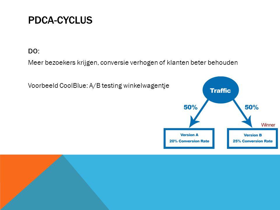 PDCA-CYCLUS DO: Meer bezoekers krijgen, conversie verhogen of klanten beter behouden Voorbeeld CoolBlue: A/B testing winkelwagentje