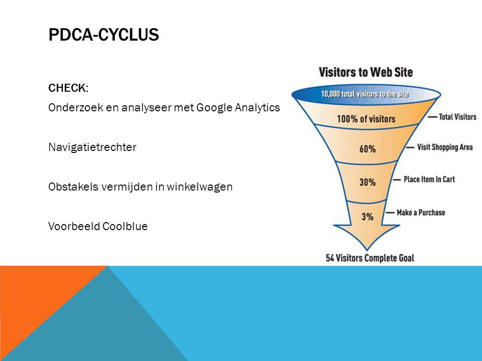 PDCA-CYCLUS CHECK: Onderzoek en analyseer met Google Analytics Navigatietrechter Obstakels vermijden in winkelwagen Voorbeeld Coolblue