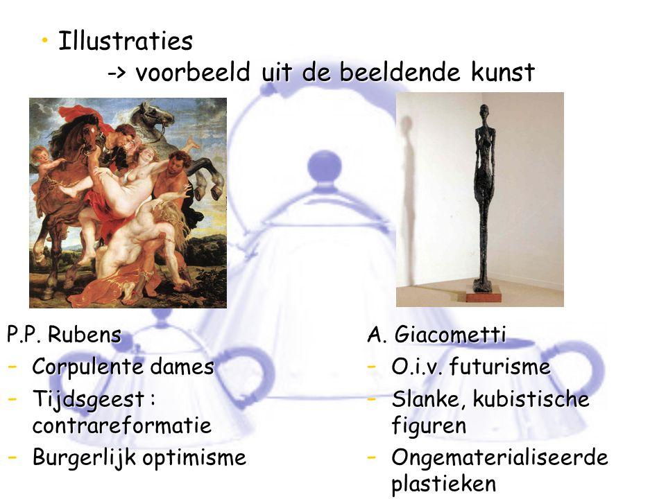 Illustraties -> voorbeeld uit de beeldende kunst Illustraties -> voorbeeld uit de beeldende kunst P.P. Rubens - Corpulente dames - Tijdsgeest : contra