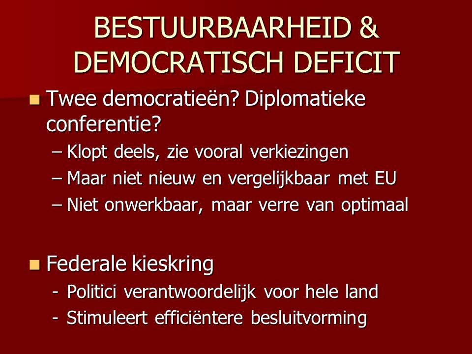 BESTUURBAARHEID & DEMOCRATISCH DEFICIT Twee democratieën.