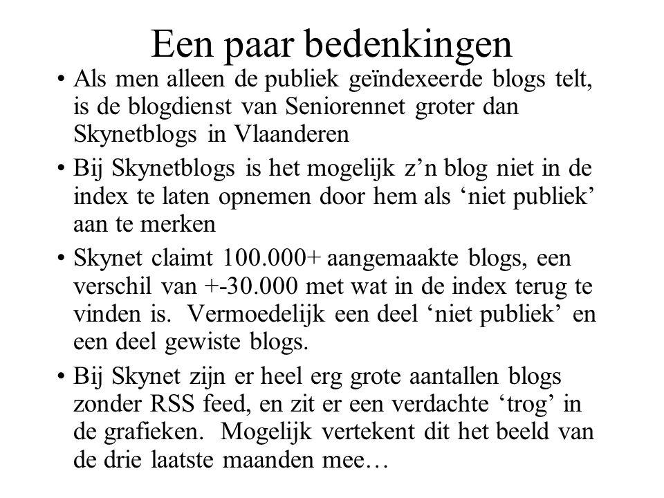 Een paar bedenkingen Als men alleen de publiek geïndexeerde blogs telt, is de blogdienst van Seniorennet groter dan Skynetblogs in Vlaanderen Bij Skynetblogs is het mogelijk z'n blog niet in de index te laten opnemen door hem als 'niet publiek' aan te merken Skynet claimt 100.000+ aangemaakte blogs, een verschil van +-30.000 met wat in de index terug te vinden is.