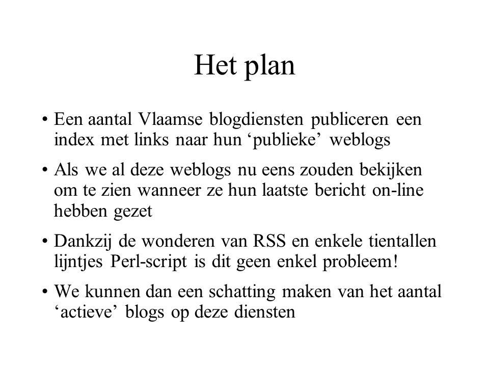 Het plan Een aantal Vlaamse blogdiensten publiceren een index met links naar hun 'publieke' weblogs Als we al deze weblogs nu eens zouden bekijken om te zien wanneer ze hun laatste bericht on-line hebben gezet Dankzij de wonderen van RSS en enkele tientallen lijntjes Perl-script is dit geen enkel probleem.