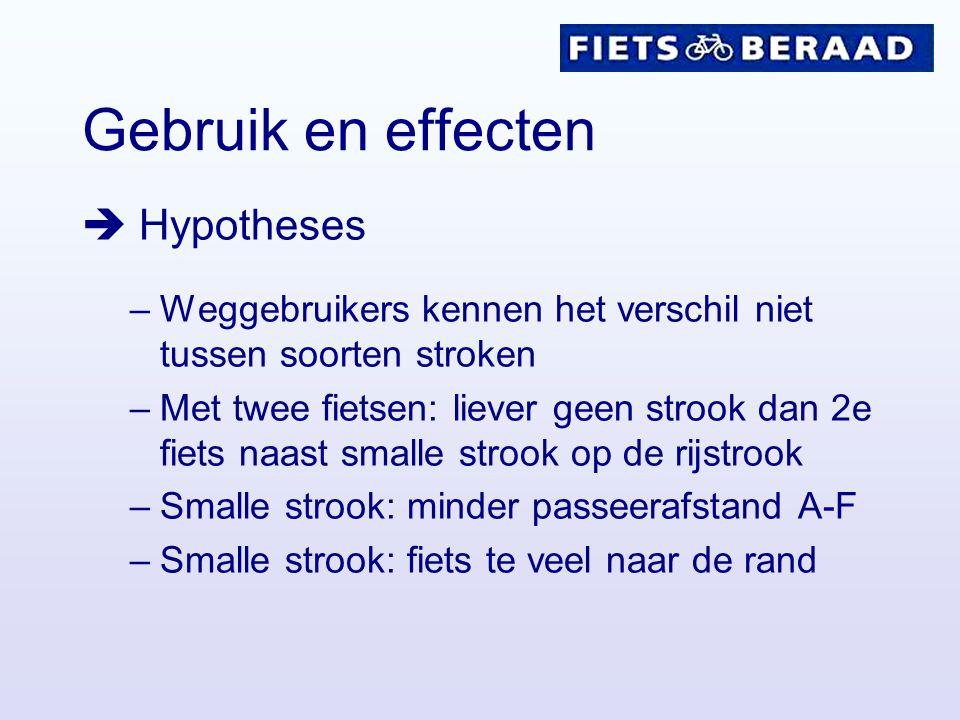Gebruik en effecten  Hypotheses –Weggebruikers kennen het verschil niet tussen soorten stroken –Met twee fietsen: liever geen strook dan 2e fiets naa