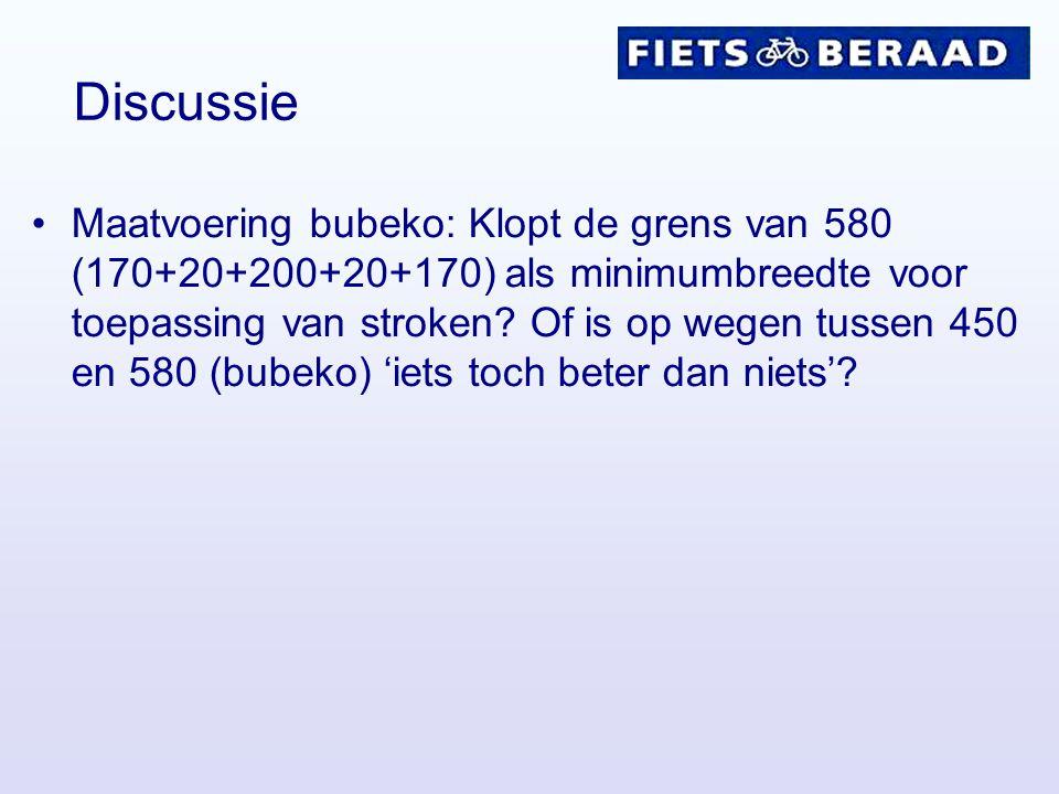 Discussie Maatvoering bubeko: Klopt de grens van 580 (170+20+200+20+170) als minimumbreedte voor toepassing van stroken? Of is op wegen tussen 450 en