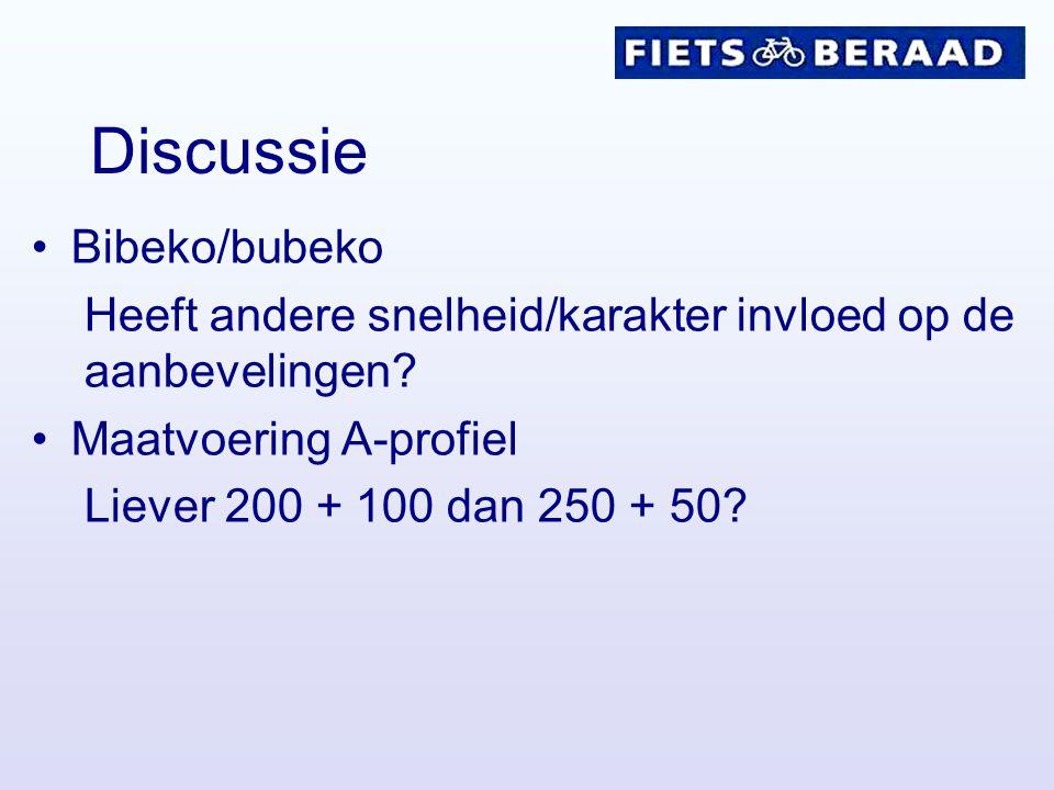 Discussie Bibeko/bubeko Heeft andere snelheid/karakter invloed op de aanbevelingen? Maatvoering A-profiel Liever 200 + 100 dan 250 + 50?