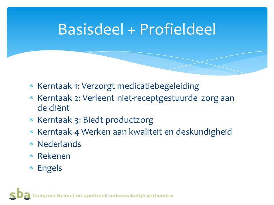  Kerntaak 1: Verzorgt medicatiebegeleiding  Kerntaak 2: Verleent niet-receptgestuurde zorg aan de cliënt  Kerntaak 3: Biedt productzorg  Kerntaak