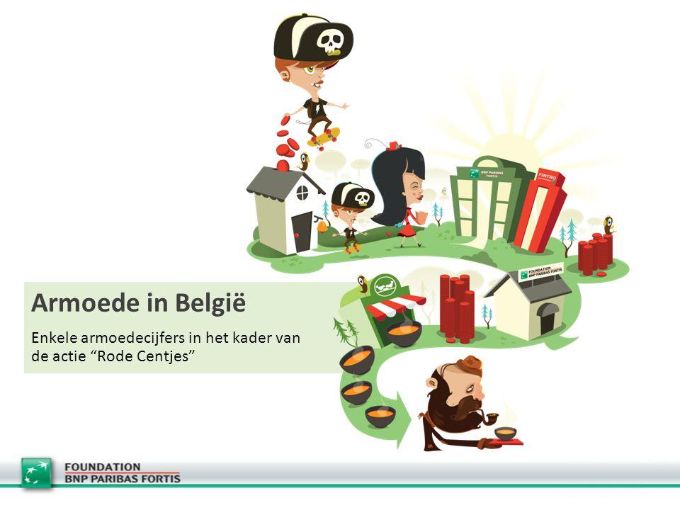 Armoede in België Enkele armoedecijfers in het kader van de actie Rode Centjes