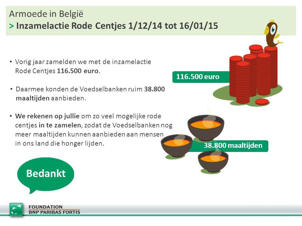 Armoede in België > Inzamelactie Rode Centjes 1/12/14 tot 16/01/15 38.800 maaltijden 116.500 euro Vorig jaar zamelden we met de inzamelactie Rode Centjes 116.500 euro.