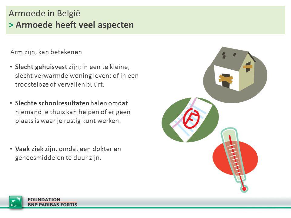 Armoede in België > Armoede heeft veel aspecten Slecht gehuisvest zijn; in een te kleine, slecht verwarmde woning leven; of in een troosteloze of vervallen buurt.