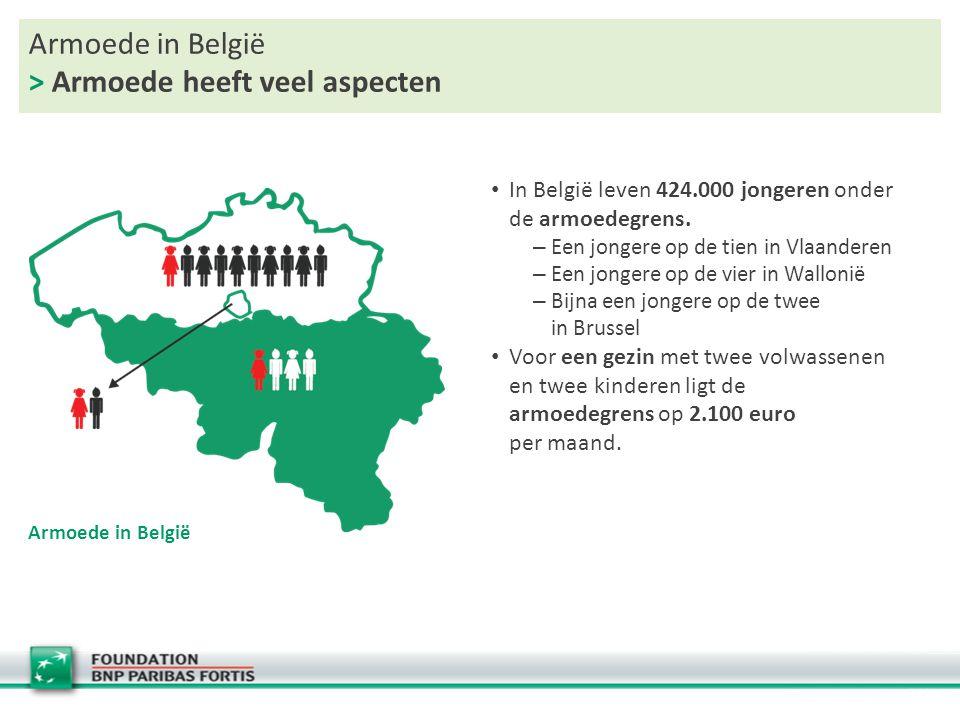 Armoede in België > Armoede heeft veel aspecten Armoede in België In België leven 424.000 jongeren onder de armoedegrens.