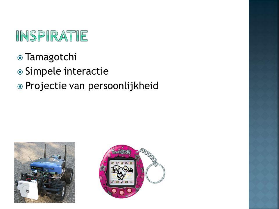  Tamagotchi  Simpele interactie  Projectie van persoonlijkheid