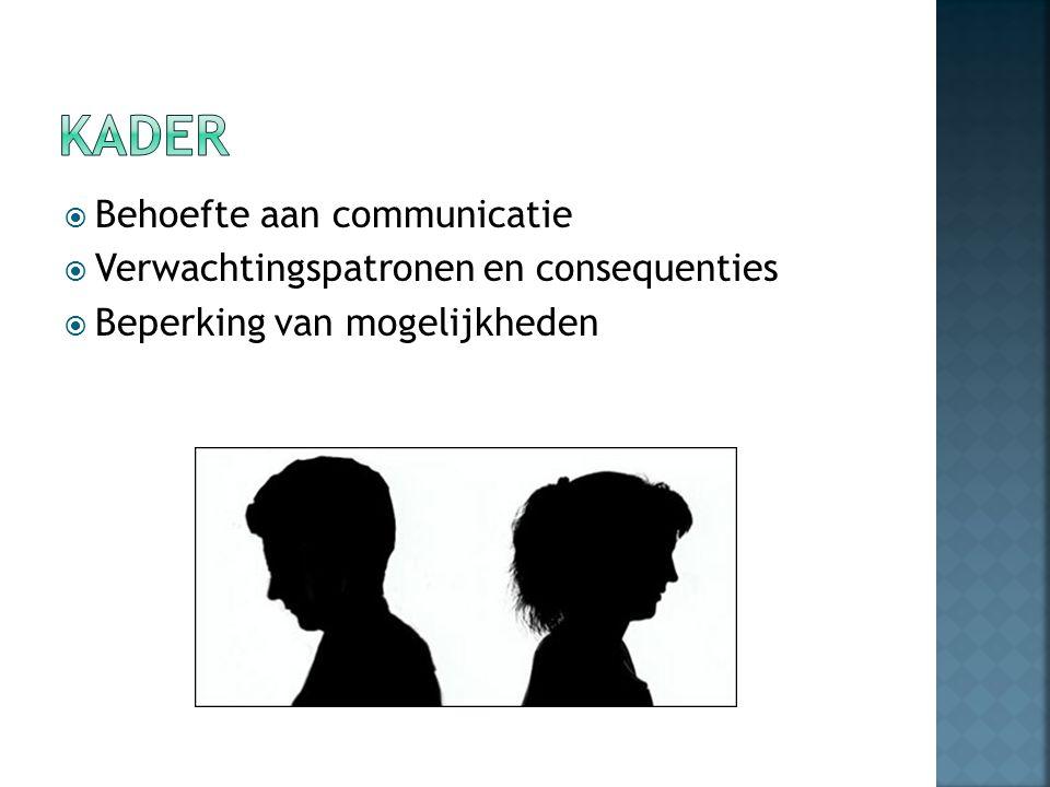  Behoefte aan communicatie  Verwachtingspatronen en consequenties  Beperking van mogelijkheden