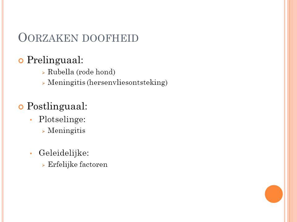 O ORZAKEN DOOFHEID Prelinguaal:  Rubella (rode hond)  Meningitis (hersenvliesontsteking) Postlinguaal: Plotselinge:  Meningitis Geleidelijke:  Erf