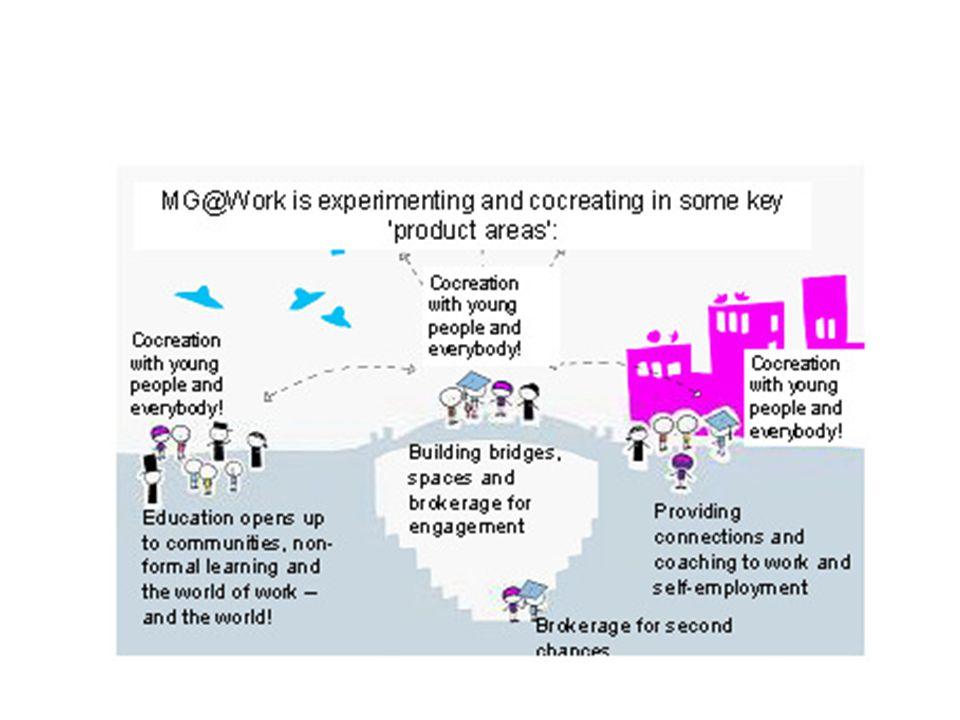Wat doet MyGeneration@work -Stelt middelen ter beschikking voor internationale uitwisseling tussen steden.