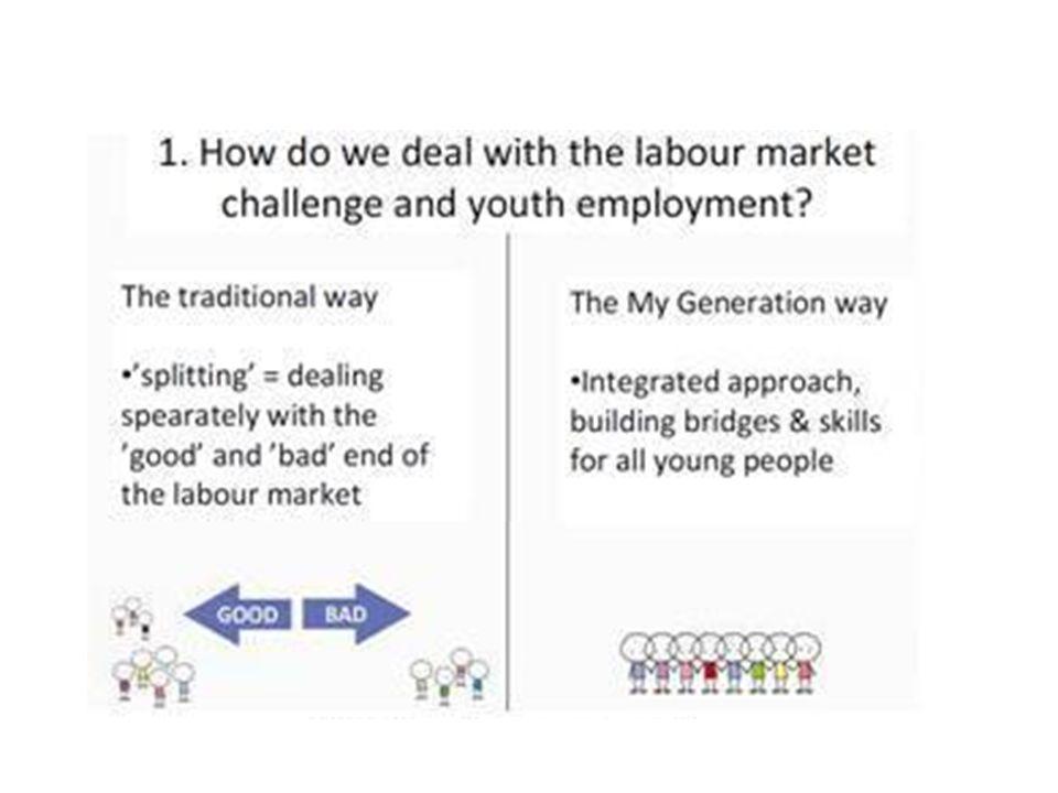 Voordelen MyGeneration@work -Mee zijn in het Europees denken rond jeugdwerkloosheid -Uitwisseling met andere Europese studies -Tijd om in te zoomen op het thema gedurende driemaal twee dagen per jaar -Door de studiereizen leer je de meereizende collega's beter kennen -Je ontwikkelt een Europees netwerk