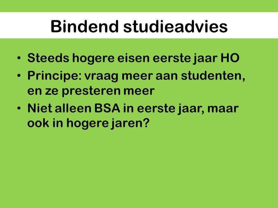 Bindend studieadvies Steeds hogere eisen eerste jaar HO Principe: vraag meer aan studenten, en ze presteren meer Niet alleen BSA in eerste jaar, maar ook in hogere jaren?