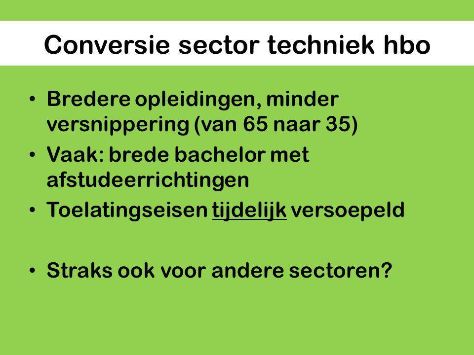 Conversie sector techniek hbo Bredere opleidingen, minder versnippering (van 65 naar 35) Vaak: brede bachelor met afstudeerrichtingen Toelatingseisen tijdelijk versoepeld Straks ook voor andere sectoren?