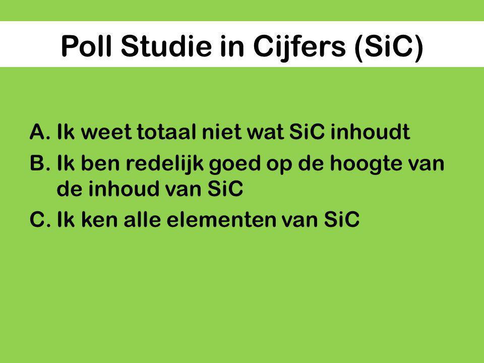 Poll Studie in Cijfers (SiC) A.Ik weet totaal niet wat SiC inhoudt B.Ik ben redelijk goed op de hoogte van de inhoud van SiC C.Ik ken alle elementen van SiC