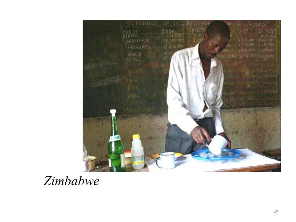 Zimbabwe 45