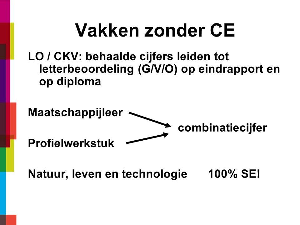 Vakken zonder CE LO / CKV: behaalde cijfers leiden tot letterbeoordeling (G/V/O) op eindrapport en op diploma Maatschappijleer combinatiecijfer Profielwerkstuk Natuur, leven en technologie100% SE!