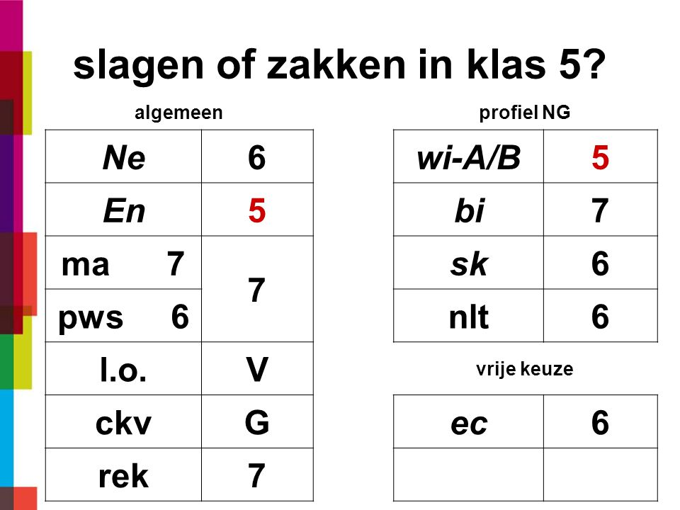 slagen of zakken in klas 5.