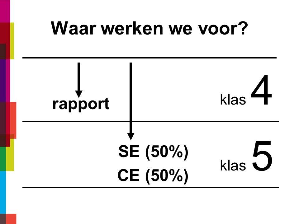 Waar werken we voor? rapport SE (50%) CE (50%) klas 4 klas 5