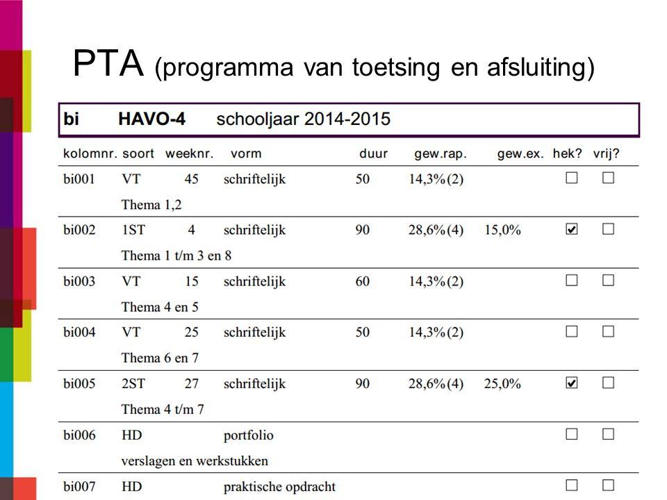 PTA (programma van toetsing en afsluiting)
