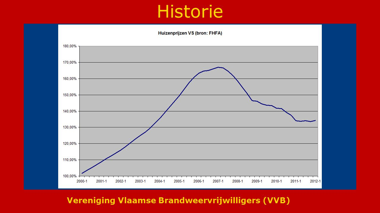 Vereniging Vlaamse Brandweervrijwilligers (VVB) Historie