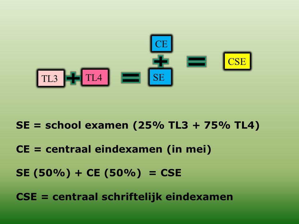 SE = school examen (25% TL3 + 75% TL4) CE = centraal eindexamen (in mei) SE (50%) + CE (50%) = CSE CSE = centraal schriftelijk eindexamen CSE SE CE TL