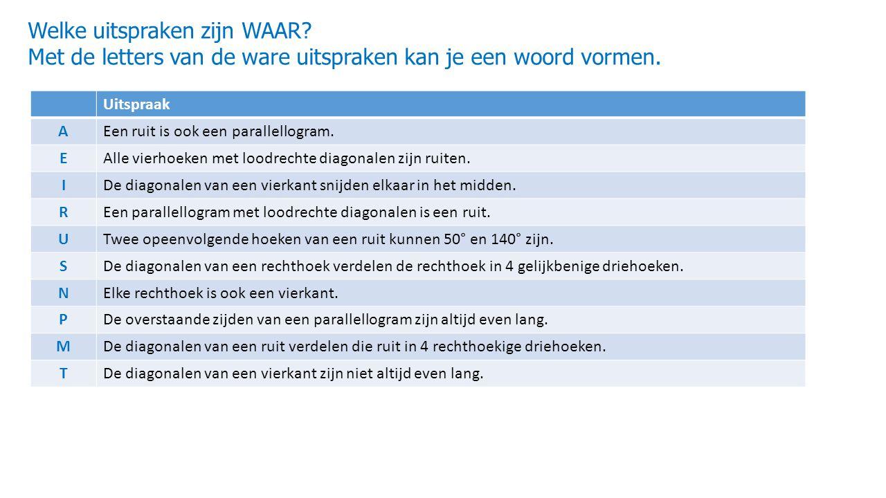 Welke uitspraken zijn WAAR? Met de letters van de ware uitspraken kan je een woord vormen. Uitspraak AEen ruit is ook een parallellogram. EAlle vierho