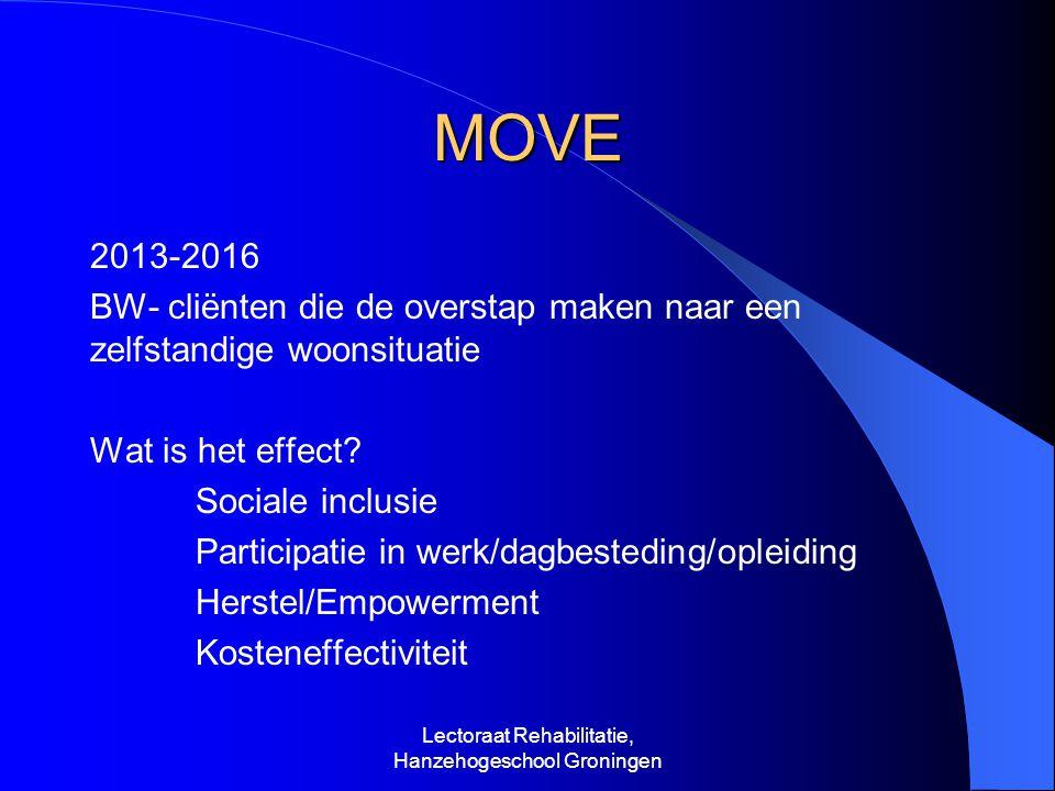 MOVE 2013-2016 BW- cliënten die de overstap maken naar een zelfstandige woonsituatie Wat is het effect.