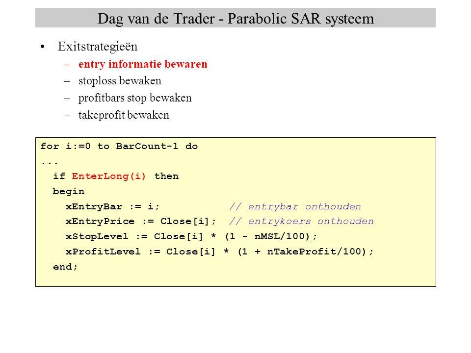 Dag van de Trader - Parabolic SAR systeem for i:=0 to BarCount-1 do...