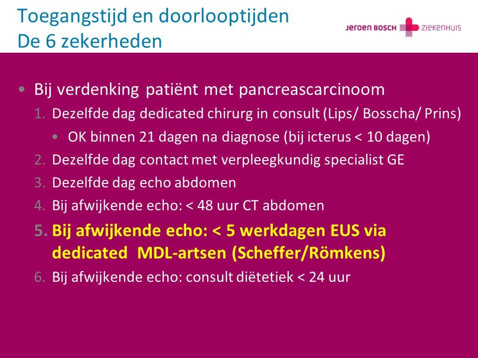 Bij verdenking patiënt met pancreascarcinoom 1.Dezelfde dag dedicated chirurg in consult (Lips/ Bosscha/ Prins) OK binnen 21 dagen na diagnose (bij ic