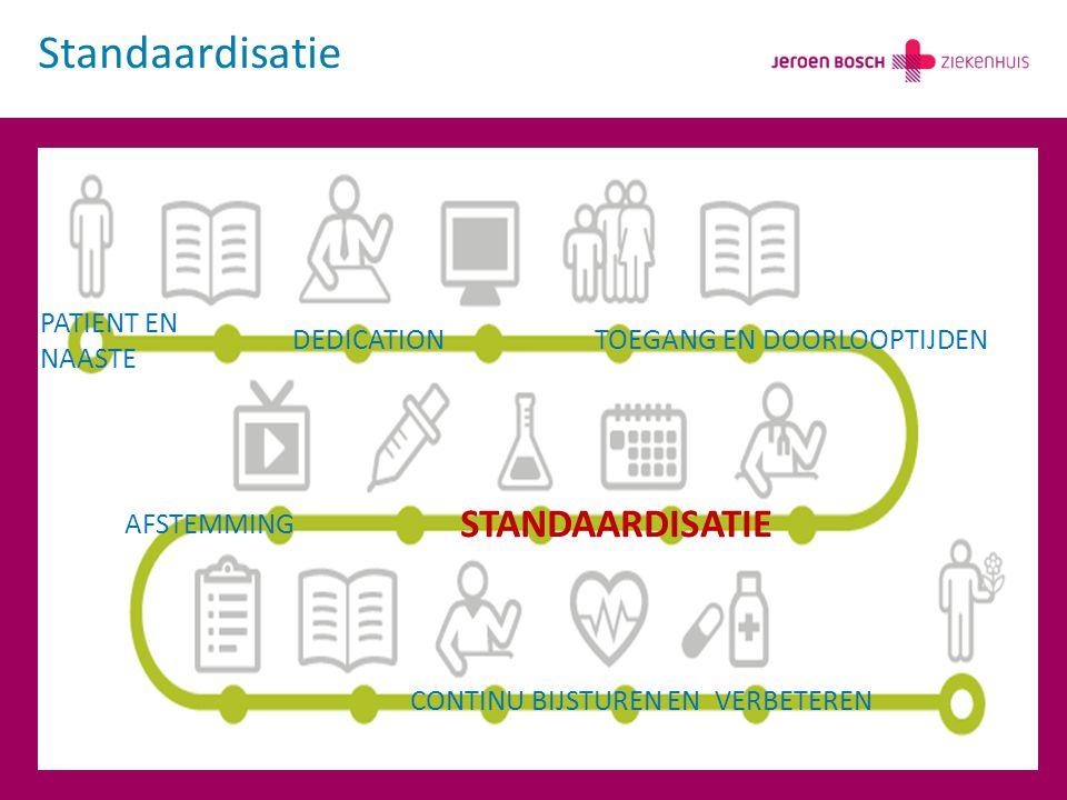 Standaardisatie DEDICATION STANDAARDISATIE TOEGANG EN DOORLOOPTIJDEN CONTINU BIJSTUREN EN VERBETEREN AFSTEMMING PATIENT EN NAASTE