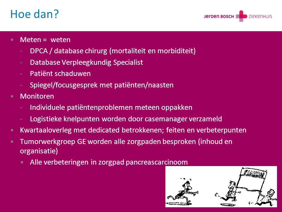Meten = weten -DPCA / database chirurg (mortaliteit en morbiditeit) -Database Verpleegkundig Specialist -Patiënt schaduwen -Spiegel/focusgesprek met p