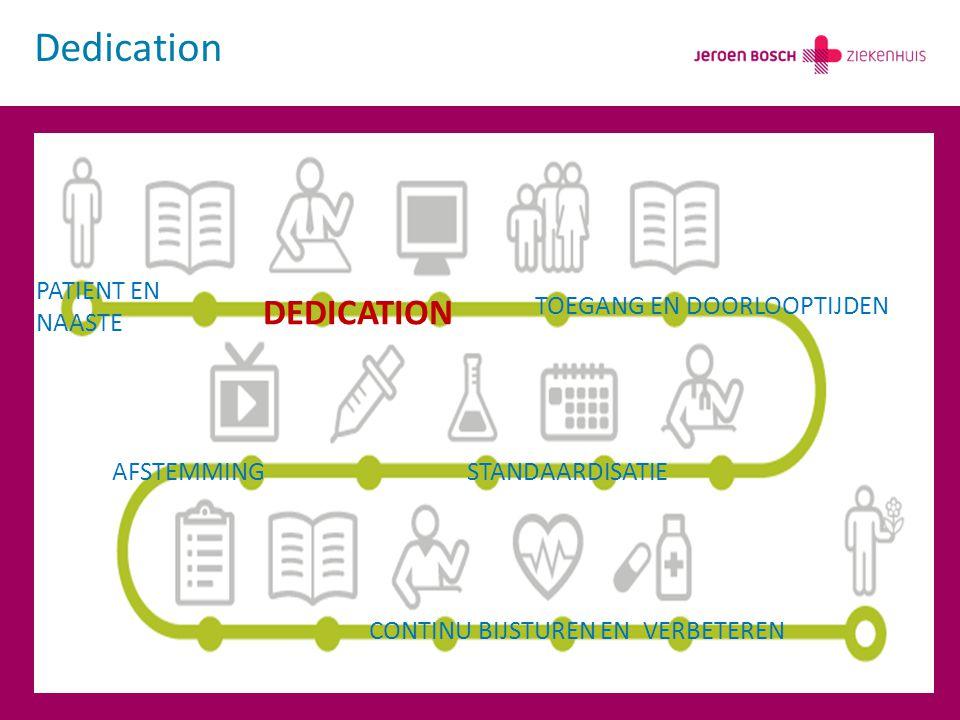 Dedication DEDICATION STANDAARDISATIE TOEGANG EN DOORLOOPTIJDEN CONTINU BIJSTUREN EN VERBETEREN AFSTEMMING PATIENT EN NAASTE