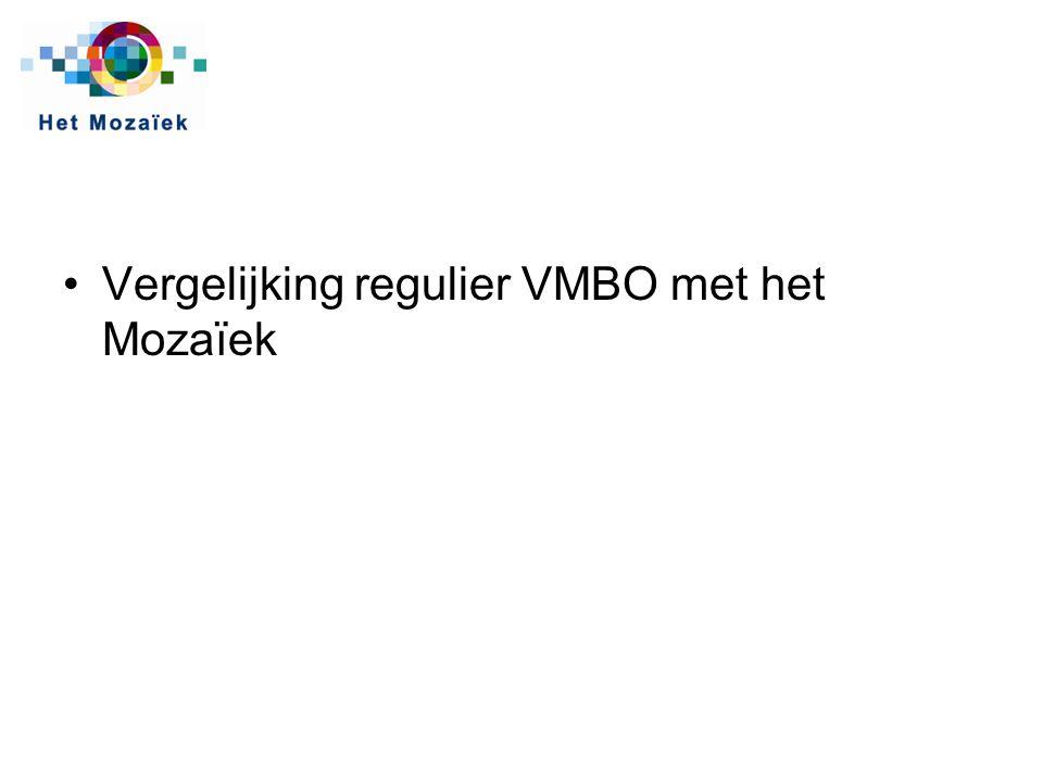 Vergelijking regulier VMBO met het Mozaïek