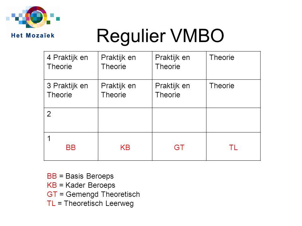 Regulier VMBO 4 Praktijk en Theorie Praktijk en Theorie Theorie 3 Praktijk en Theorie Praktijk en Theorie Theorie 2 1 BBKBGTTL BB = Basis Beroeps KB =