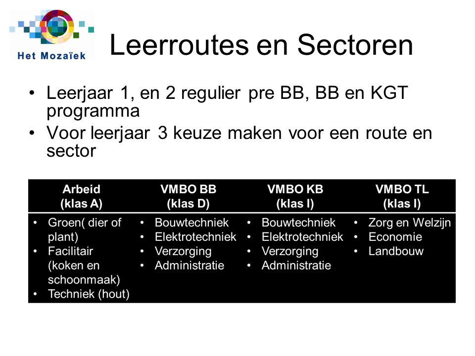 Leerroutes en Sectoren Leerjaar 1, en 2 regulier pre BB, BB en KGT programma Voor leerjaar 3 keuze maken voor een route en sector