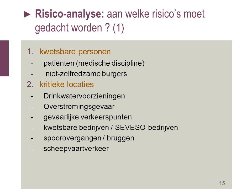 ► Risico-analyse: aan welke risico's moet gedacht worden ? (1) 1.kwetsbare personen -patiënten (medische discipline) - niet-zelfredzame burgers 2.krit