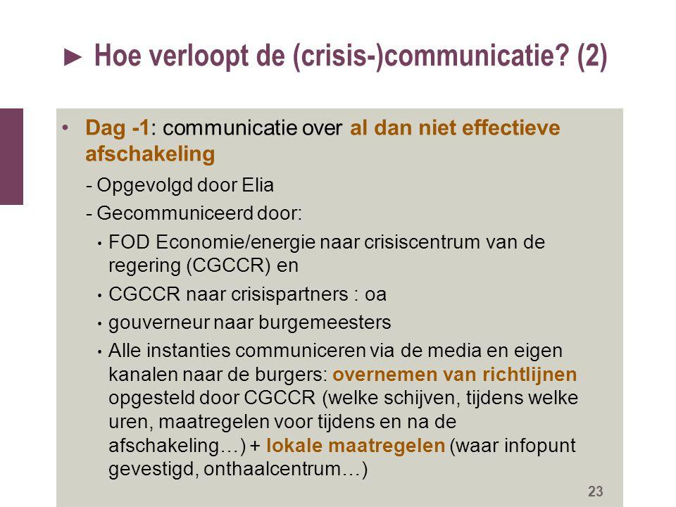 ► Hoe verloopt de (crisis-)communicatie? (2) Dag -1: communicatie over al dan niet effectieve afschakeling -Opgevolgd door Elia -Gecommuniceerd door: