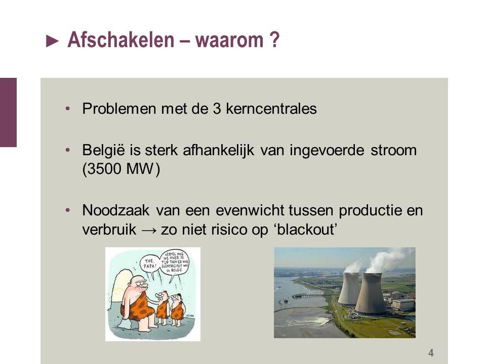 ► Afschakelen – waarom ? Problemen met de 3 kerncentrales België is sterk afhankelijk van ingevoerde stroom (3500 MW) Noodzaak van een evenwicht tusse