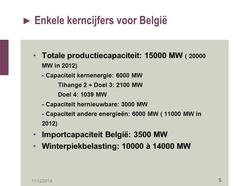 ► Enkele kerncijfers voor België Totale productiecapaciteit: 15000 MW ( 20000 MW in 2012) - Capaciteit kernenergie: 6000 MW Tihange 2 + Doel 3: 2100 M